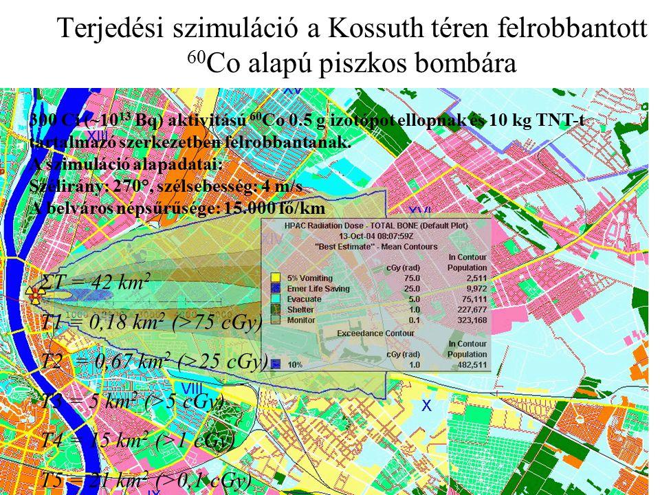 Terjedési szimuláció a Kossuth téren felrobbantott 60 Co alapú piszkos bombára 300 Ci (~10 13 Bq) aktivitású 60 Co 0.5 g izotópot ellopnak és 10 kg TN
