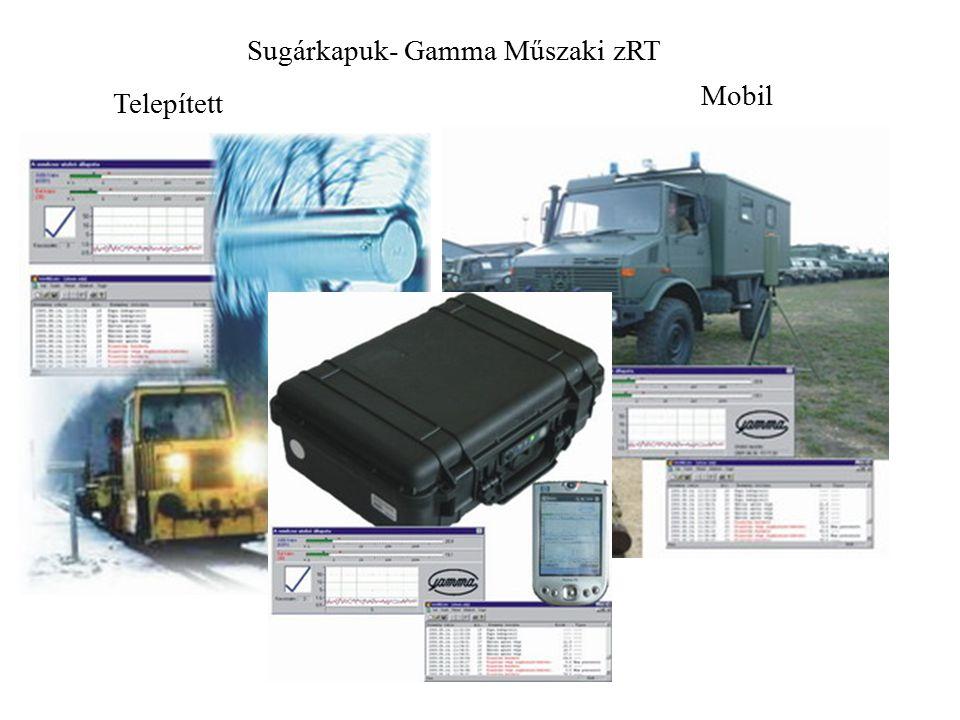Sugárkapuk- Gamma Műszaki zRT Telepített Mobil
