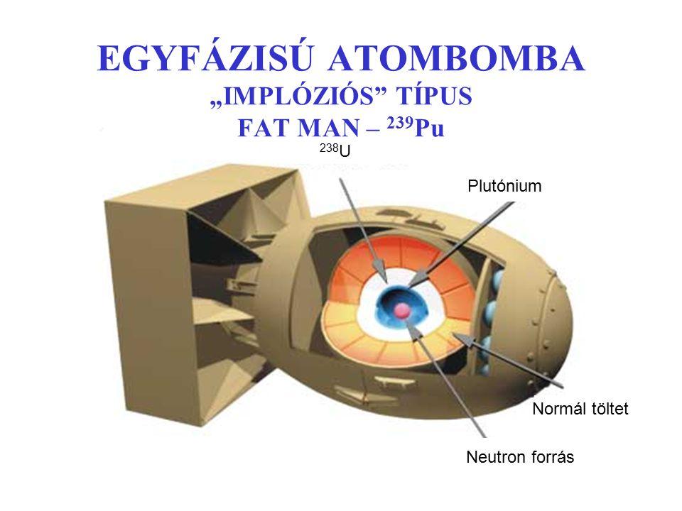 """238 U Plutónium Neutron forrás Normál töltet EGYFÁZISÚ ATOMBOMBA """"IMPLÓZIÓS"""" TÍPUS FAT MAN – 239 Pu"""