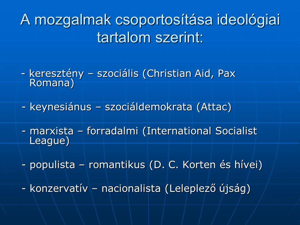 """Fő célkitűzések: - a szegénység és a kereskedelmi liberalizáció mérséklése - antikapitalizmus, háborúellenesség - a környezet védelme - szociális problémák kezelése  Szociális Világfórum, a """"mozgalmak mozgalma"""