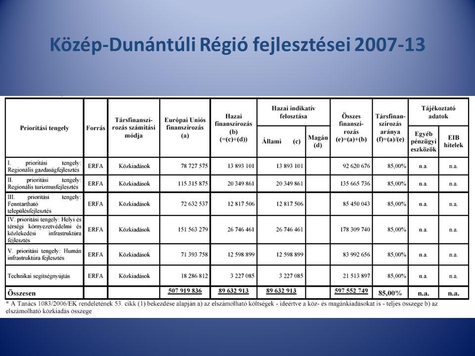 Közép-Dunántúli Régió fejlesztései 2007-13