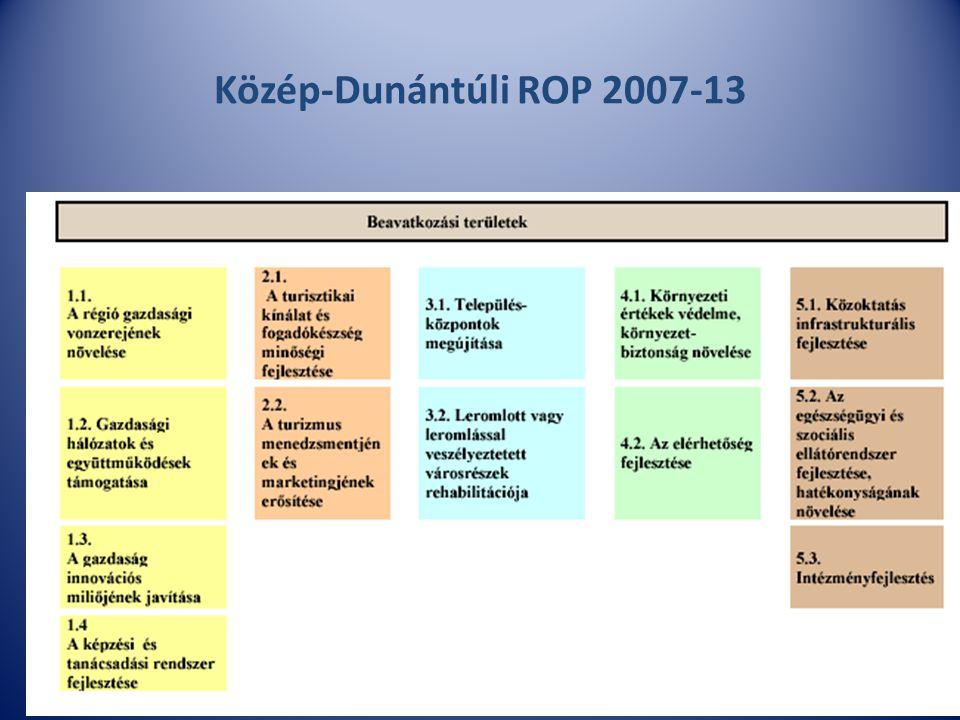 Közép-Dunántúli ROP 2007-13