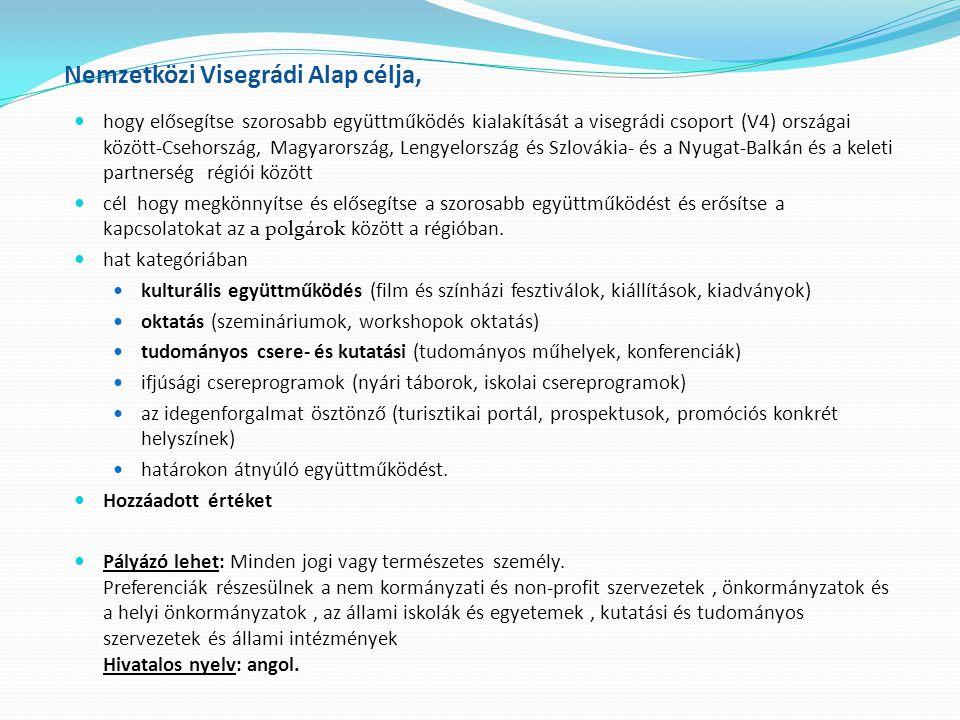 3.7 Az emberi erőforrás fejlesztése az egész életen át tartó tanulás eszközeivel a szakközépiskolákon és az első diplomán kívüli továbbtanulási és képzési utak támogatása a funkcionális analfabetizmus visszaszorítása, különböző kompetenciák fejlesztésére irányuló tematikusnevelő és fejlesztő programok indítása, anyanyelvi kommunikáció, tanulás tanulása, állampolgári kompetencia, vállalkozói kompetencia, készségfejlesztés, kulturális kifejezőkészség és természettudományi magyarázatok alkalmazásának képessége,új innovatív tanulási lehetőségek és formák elterjesztése; a munkaerő-piacról kiszorult hátrányos helyzetű emberek részére a támogatott tanulási lehetőségekhez való hozzáférés biztosítása a foglalkoztathatóság javítását megalapozó kompetenciák fejlesztése a munka világából tartósan kiszorult halmozottan hátrányos helyzetű emberek számára többirányú összehangolt beavatkozások nyújtása.