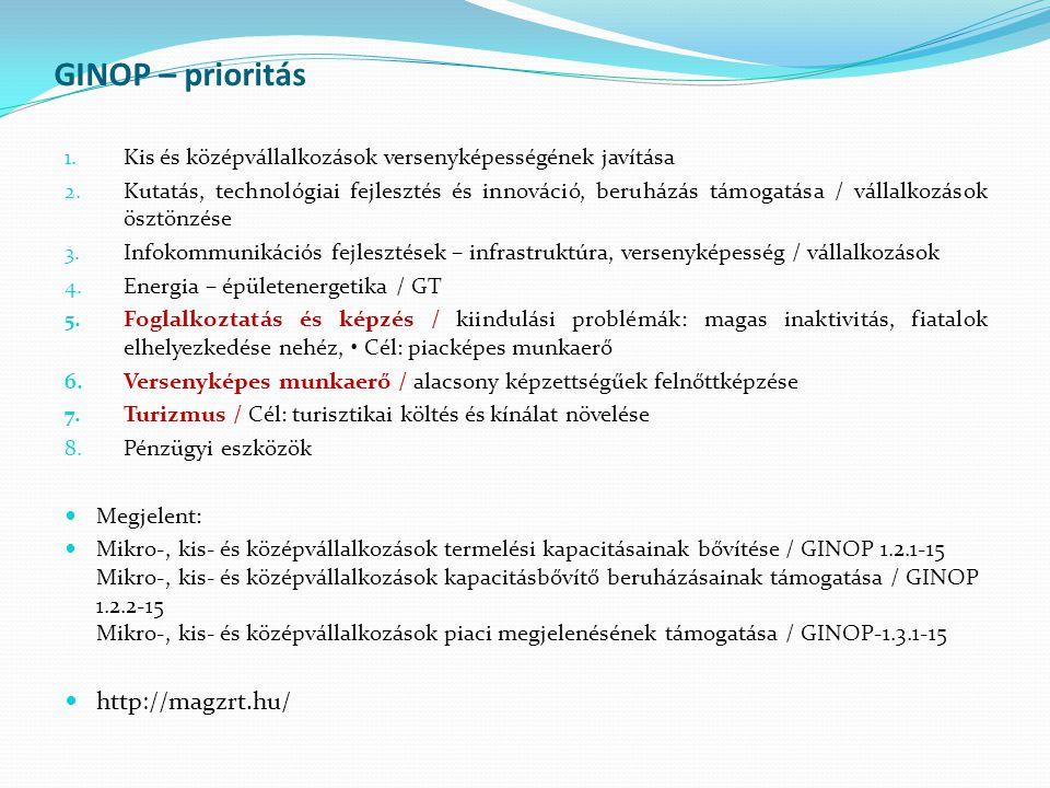 GINOP – prioritás 1. Kis és középvállalkozások versenyképességének javítása 2.