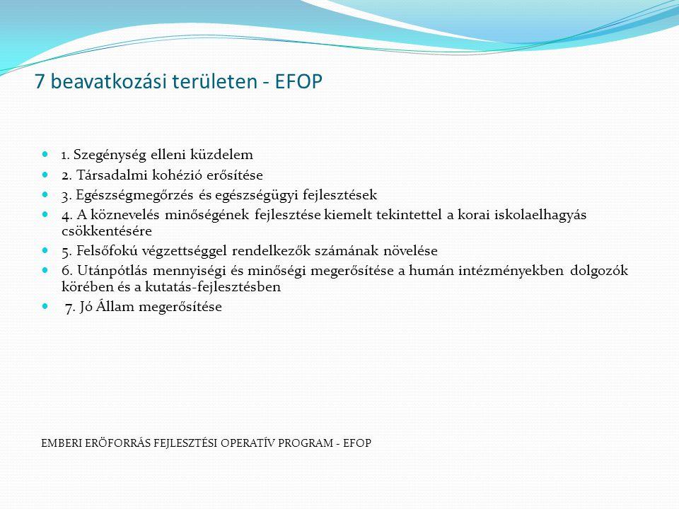 7 beavatkozási területen - EFOP 1. Szegénység elleni küzdelem 2.