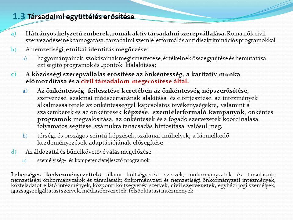 1.3 Társadalmi együttélés erősítése a) Hátrányos helyzetű emberek, romák aktív társadalmi szerepvállalása.