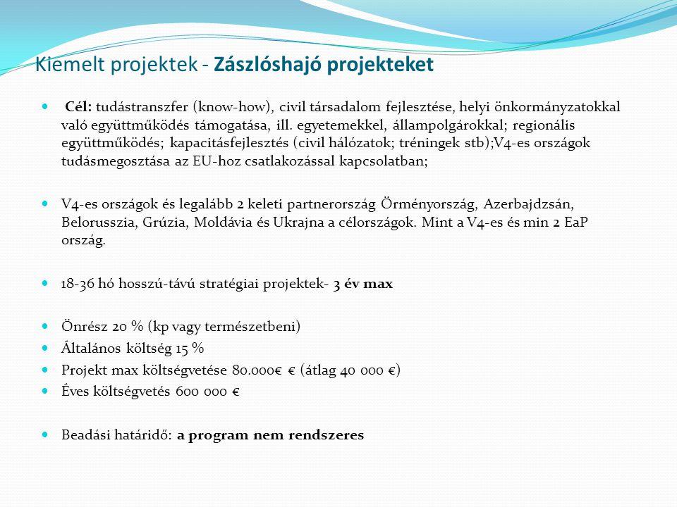 a GINOP egyik legfontosabb célkitűzése Magyarország foglalkoztatási rátájának 75%-ra való emelése.