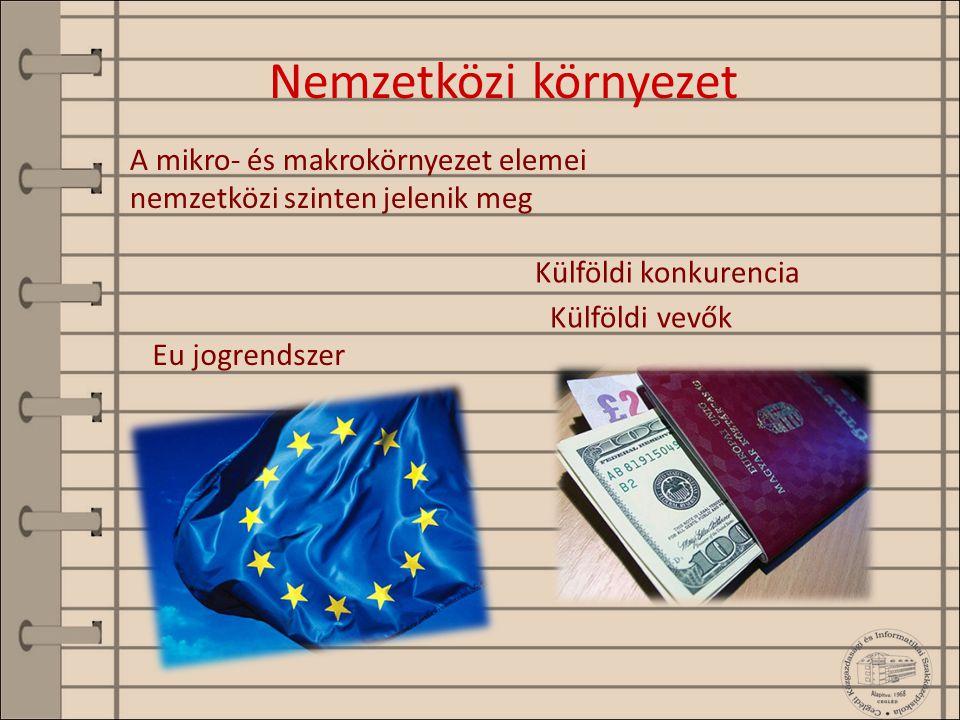 Nemzetközi környezet A mikro- és makrokörnyezet elemei nemzetközi szinten jelenik meg Külföldi vevők Külföldi konkurencia Eu jogrendszer