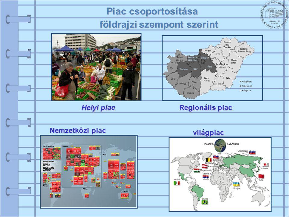földrajzi szempont szerint Helyi piac Regionális piac Nemzetközi piac világpiac Piac csoportosítása