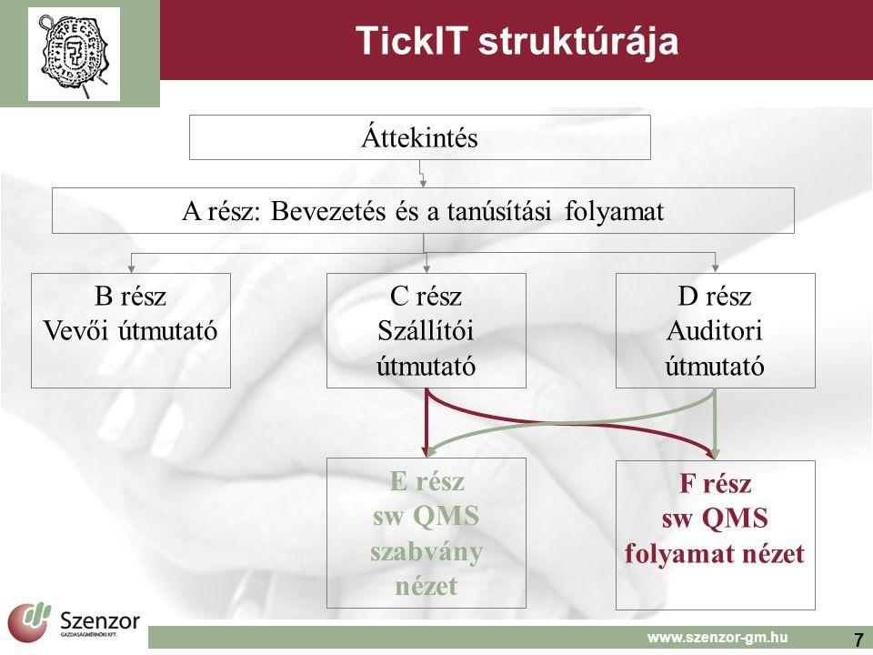 8 www.szenzor-gm.hu TickIT tartalomjegyzék Áttekintés A rész: Bevezetés és a tanúsítási folyamat B rész: Vevői útmutató (vevőt érintő szoftverfolyamatok) C rész: Szállítói útmutató (QMS kialakítás és speciális szervezetekre alkalmazás) D rész: Auditori útmutató (audit folyamat) E rész: Szoftver QMS – szabvány nézet (ISO/IEC 90003) F rész: Szoftver QMS – folyamat nézet (ISO/IEC 12207) 1.