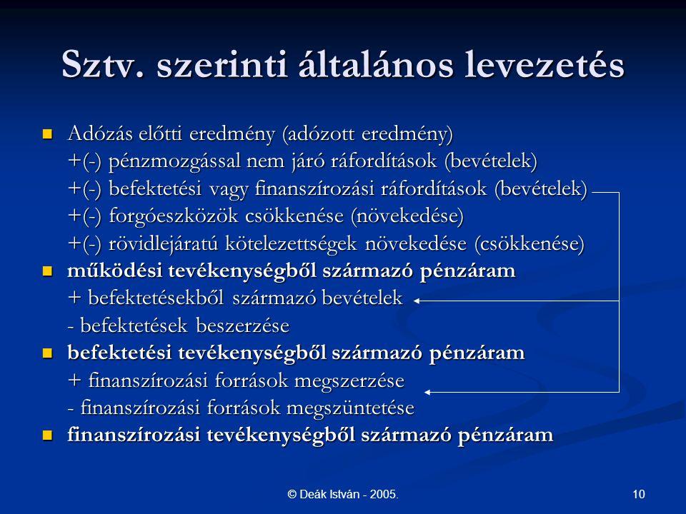 10© Deák István - 2005. Sztv. szerinti általános levezetés Adózás előtti eredmény (adózott eredmény) Adózás előtti eredmény (adózott eredmény) +(-) pé