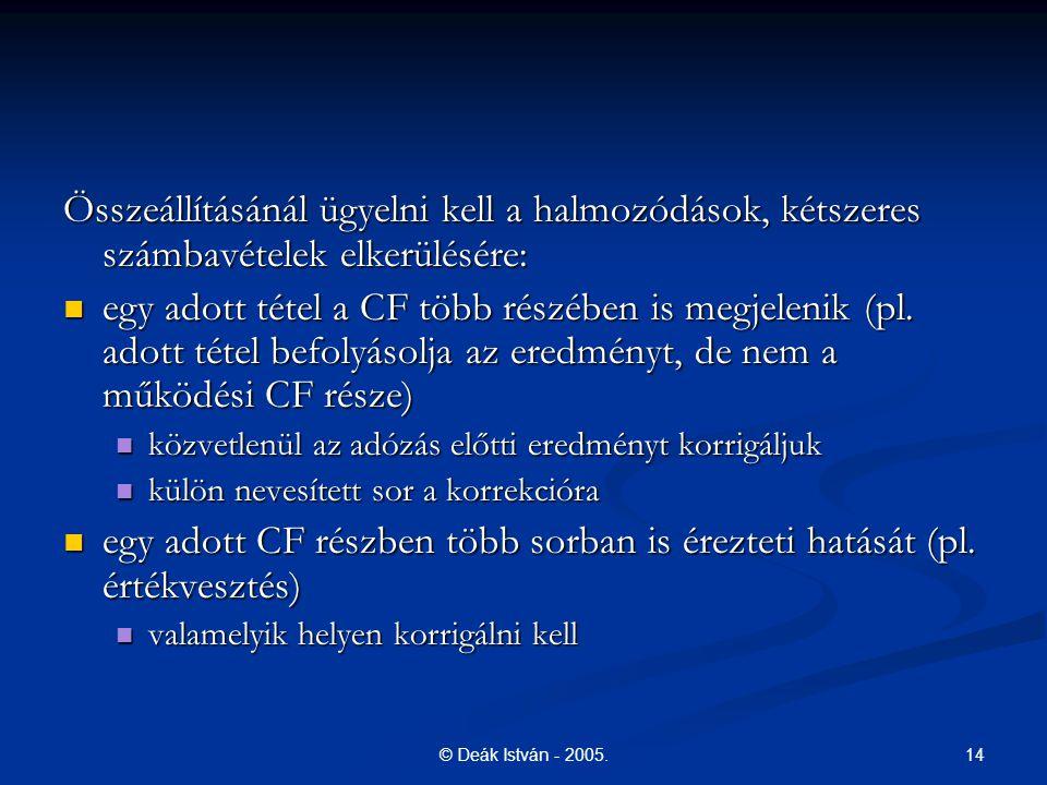 14© Deák István - 2005. Összeállításánál ügyelni kell a halmozódások, kétszeres számbavételek elkerülésére: egy adott tétel a CF több részében is megj