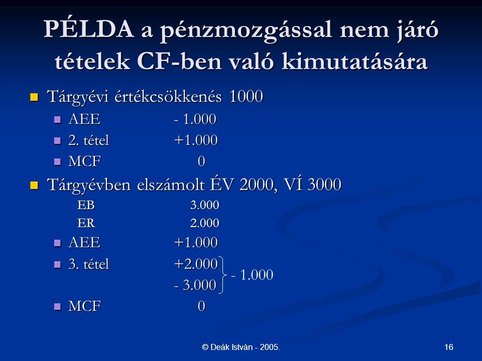 16© Deák István - 2005. PÉLDA a pénzmozgással nem járó tételek CF-ben való kimutatására Tárgyévi értékcsökkenés 1000 Tárgyévi értékcsökkenés 1000 AEE-