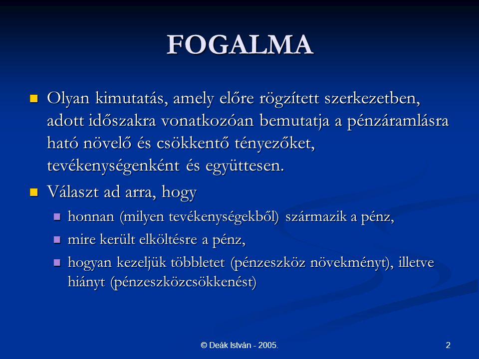 23© Deák István - 2005.társasági adó és jóváhagyott osztalék (12-13.