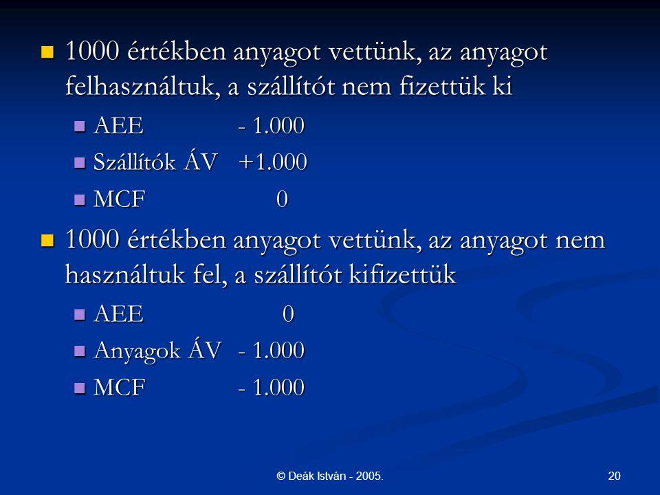 20© Deák István - 2005. 1000 értékben anyagot vettünk, az anyagot felhasználtuk, a szállítót nem fizettük ki 1000 értékben anyagot vettünk, az anyagot