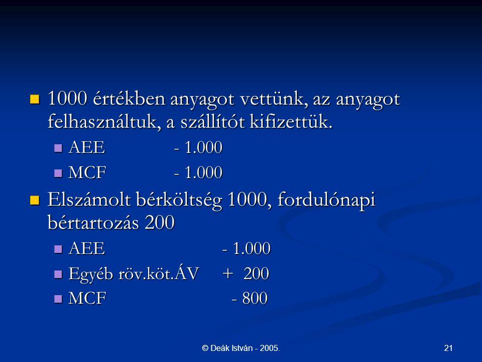 21© Deák István - 2005. 1000 értékben anyagot vettünk, az anyagot felhasználtuk, a szállítót kifizettük. 1000 értékben anyagot vettünk, az anyagot fel