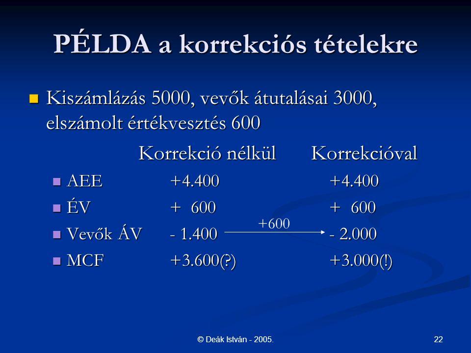 22© Deák István - 2005. PÉLDA a korrekciós tételekre Kiszámlázás 5000, vevők átutalásai 3000, elszámolt értékvesztés 600 Kiszámlázás 5000, vevők átuta