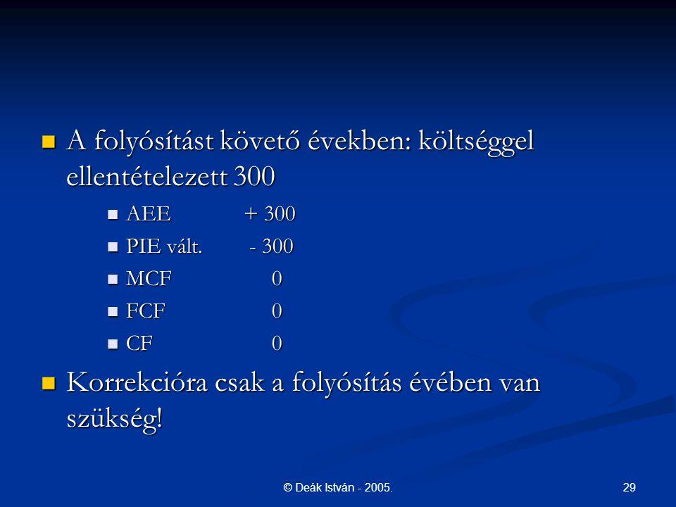 29© Deák István - 2005. A folyósítást követő években: költséggel ellentételezett 300 A folyósítást követő években: költséggel ellentételezett 300 AEE+