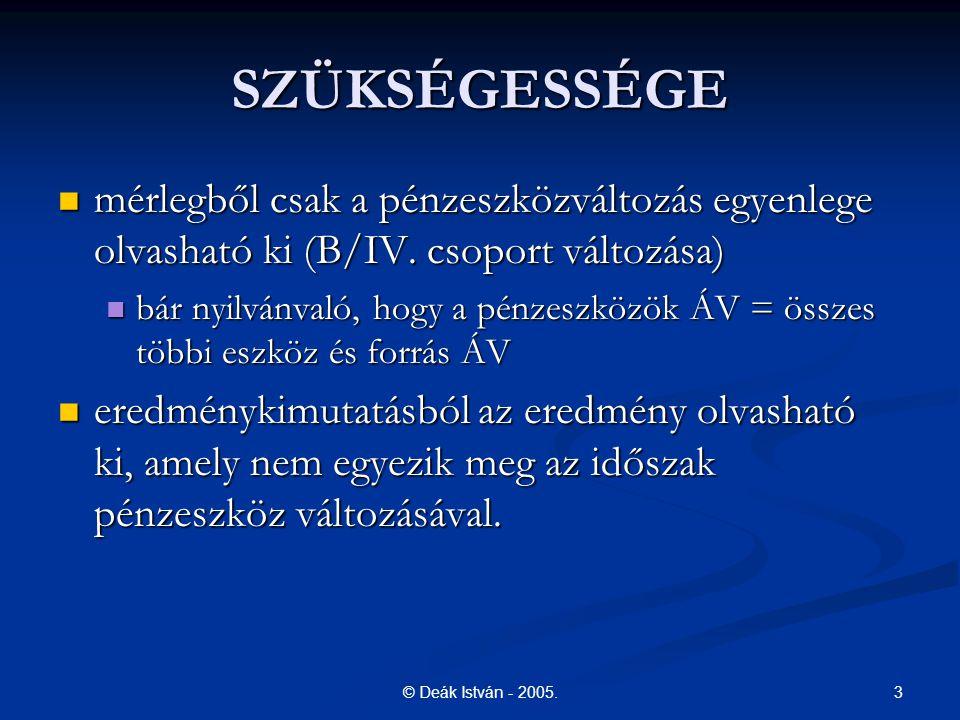 14© Deák István - 2005.