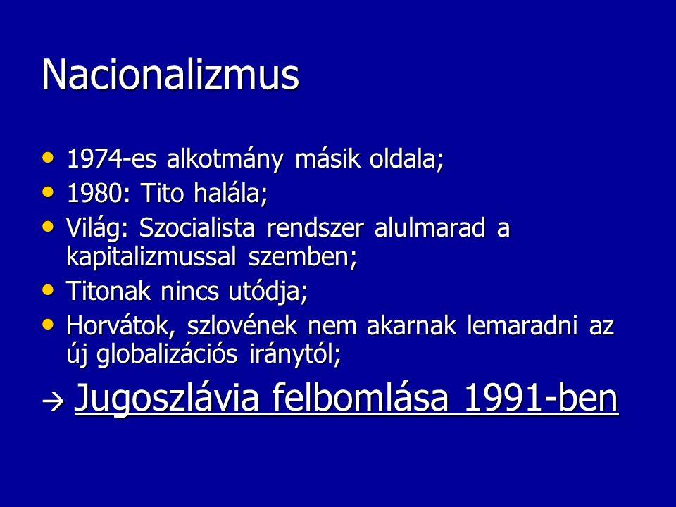 Nacionalizmus 1974-es alkotmány másik oldala; 1974-es alkotmány másik oldala; 1980: Tito halála; 1980: Tito halála; Világ: Szocialista rendszer alulma