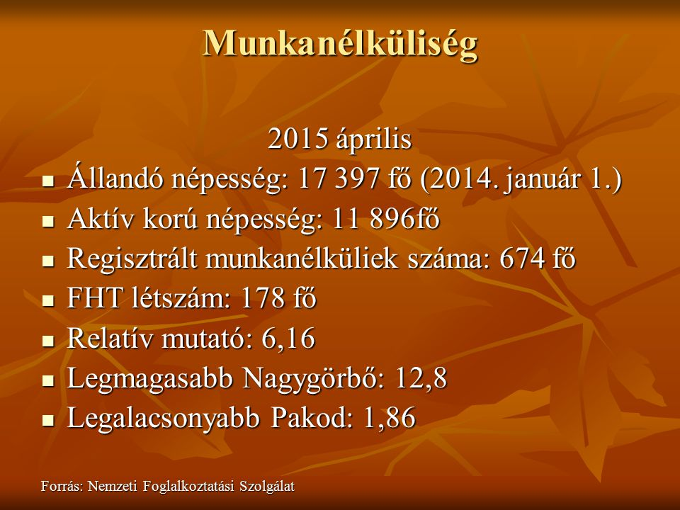 Munkanélküliség 2015 április Állandó népesség: 17 397 fő (2014.