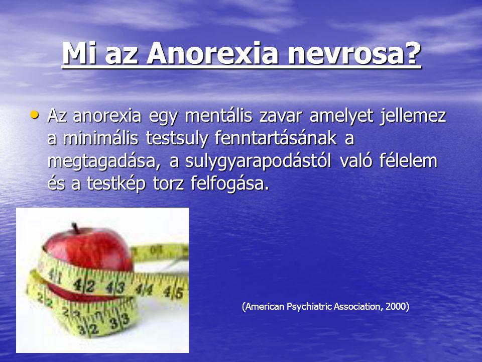 Anorexia nevrosa 1.Önéheztetés 2.