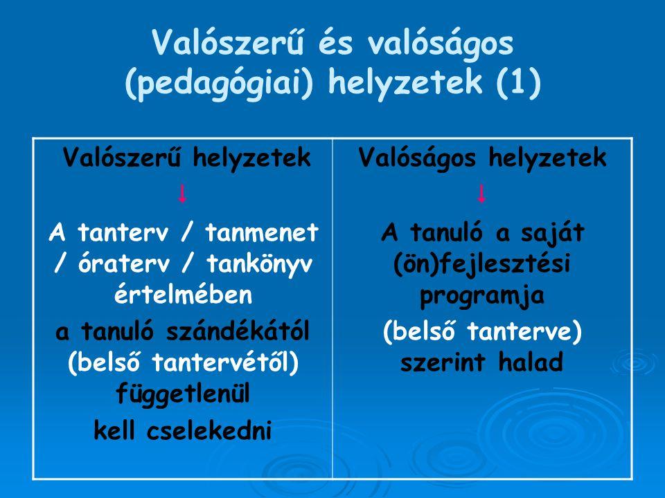 Valószerű és valóságos (pedagógiai) helyzetek (1) Valószerű helyzetek  A tanterv / tanmenet / óraterv / tankönyv értelmében a tanuló szándékától (bel