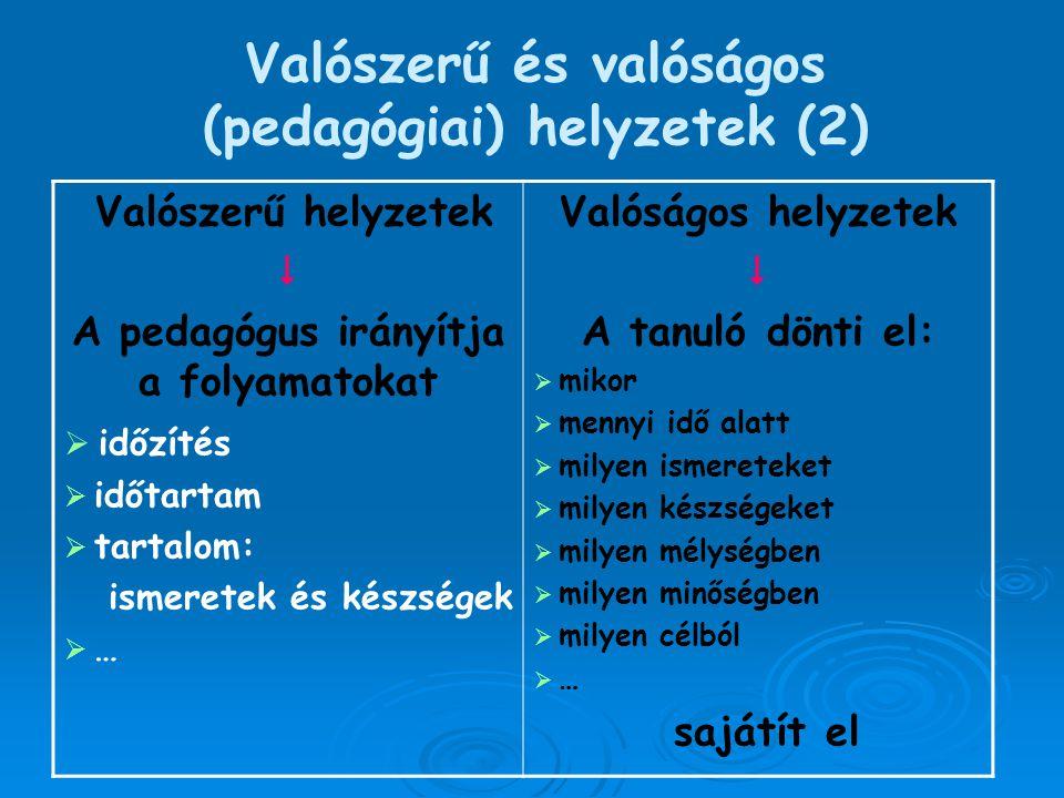 Valószerű és valóságos (pedagógiai) helyzetek (2) Valószerű helyzetek  A pedagógus irányítja a folyamatokat   időzítés   időtartam   tartalom: