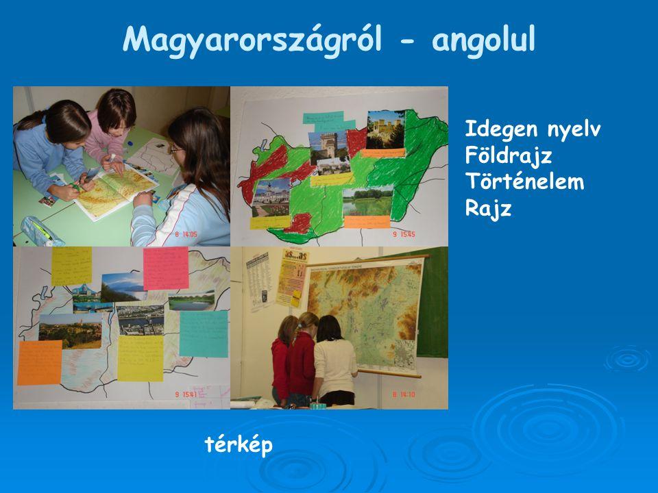 Magyarországról - angolul Idegen nyelv Földrajz Történelem Rajz térkép