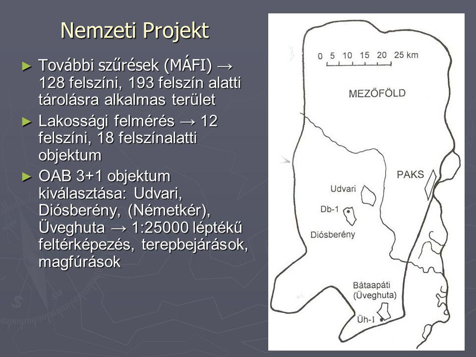 Nemzeti Projekt ► További szűrések (MÁFI) → 128 felszíni, 193 felszín alatti tárolásra alkalmas terület ► Lakossági felmérés → 12 felszíni, 18 felszín
