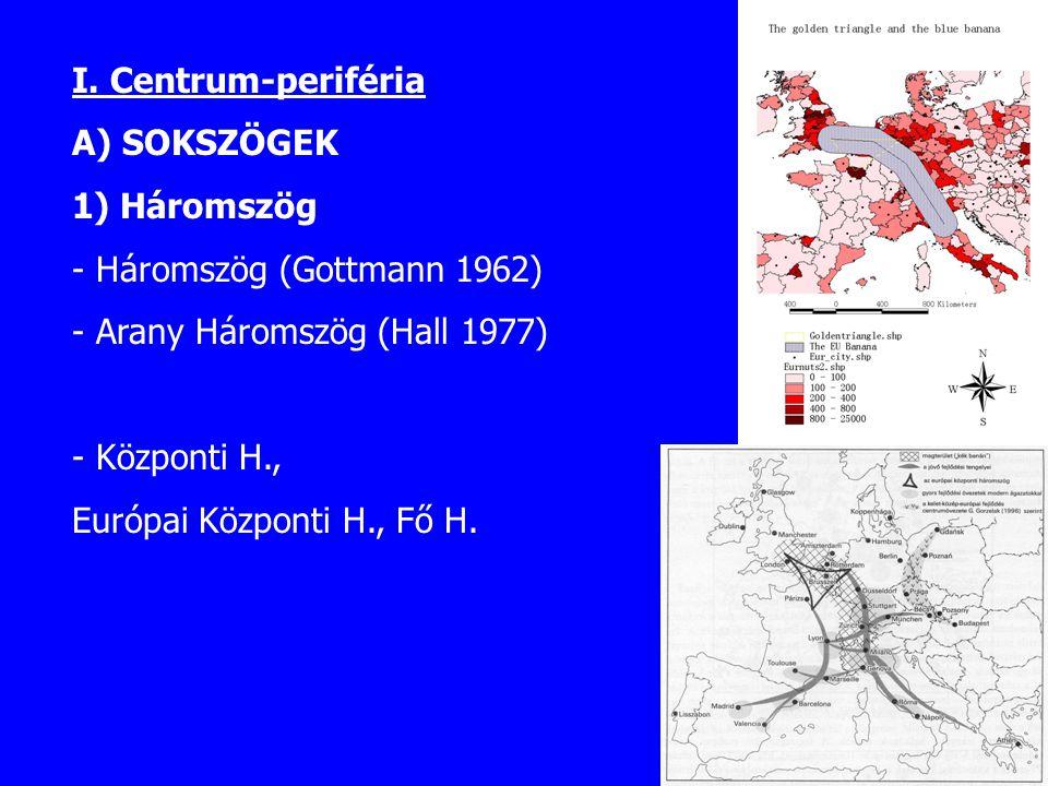 I. Centrum-periféria A) SOKSZÖGEK 1) Háromszög - Háromszög (Gottmann 1962) - Arany Háromszög (Hall 1977) - Központi H., Európai Központi H., Fő H.