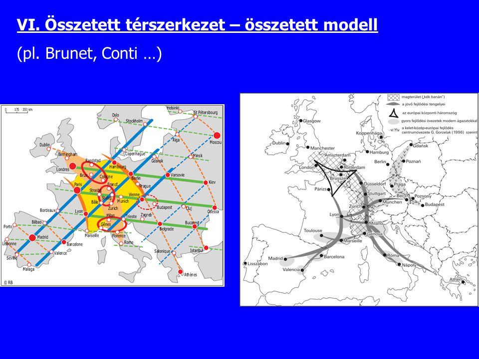 VI. Összetett térszerkezet – összetett modell (pl. Brunet, Conti …)