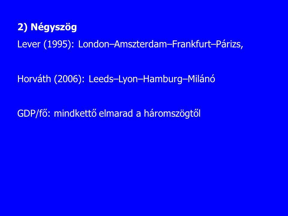 Pentagon (?, ESDP 1999, ESPON 2006) – EU!!.