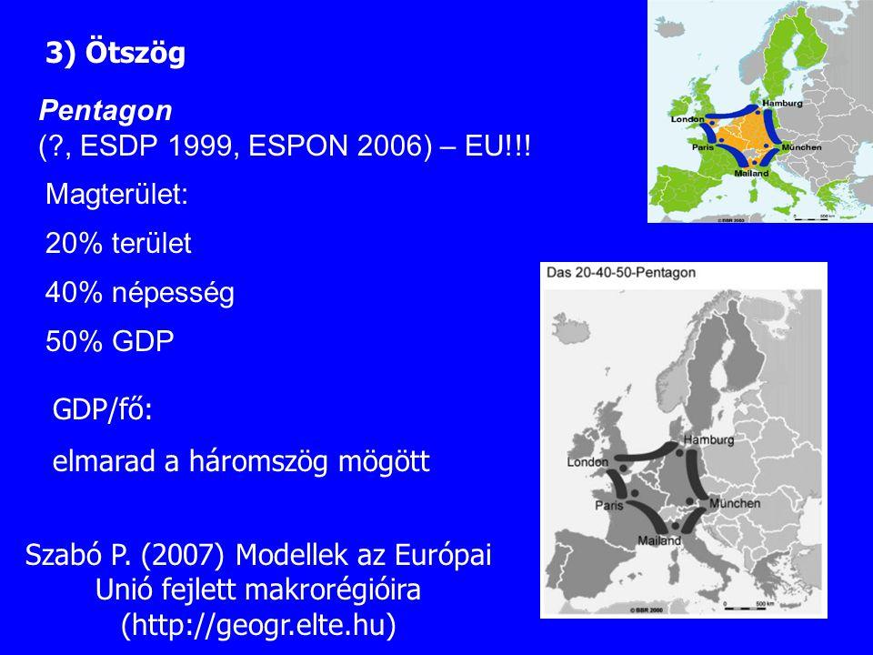 Pentagon (?, ESDP 1999, ESPON 2006) – EU!!! Magterület: 20% terület 40% népesség 50% GDP 3) Ötszög GDP/fő: elmarad a háromszög mögött Szabó P. (2007)