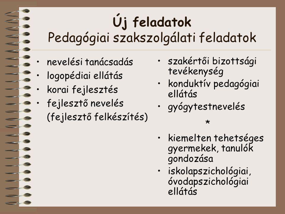 Új feladatok Pedagógiai szakszolgálati feladatok nevelési tanácsadás logopédiai ellátás korai fejlesztés fejlesztő nevelés (fejlesztő felkészítés) szakértői bizottsági tevékenység konduktív pedagógiai ellátás gyógytestnevelés * kiemelten tehetséges gyermekek, tanulók gondozása iskolapszichológiai, óvodapszichológiai ellátás