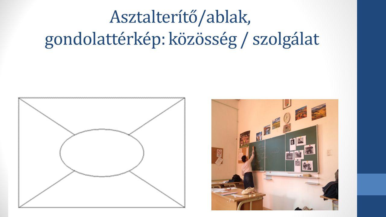 Asztalterítő/ablak, gondolattérkép: közösség / szolgálat