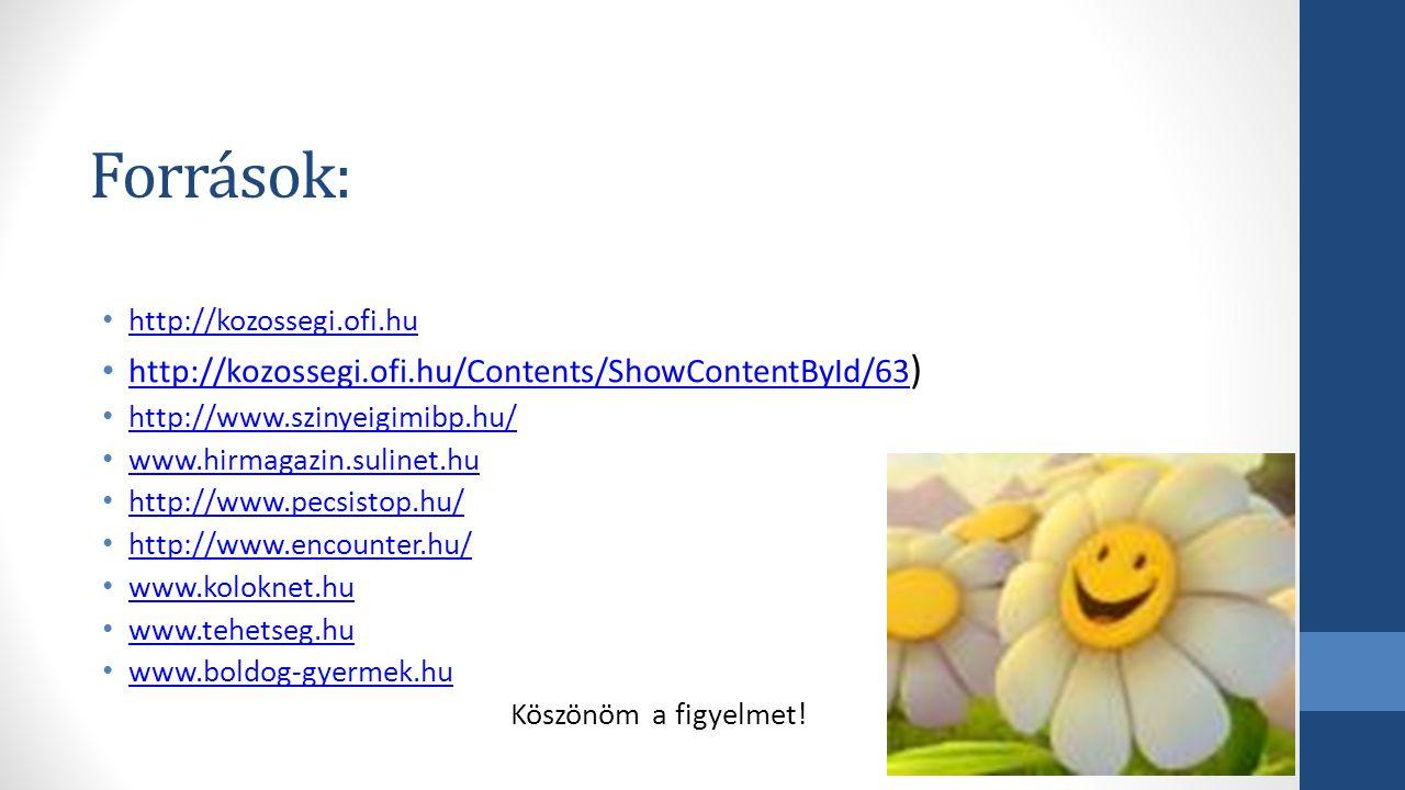 Források: http://kozossegi.ofi.hu http://kozossegi.ofi.hu/Contents/ShowContentById/63 ) http://kozossegi.ofi.hu/Contents/ShowContentById/63 http://www