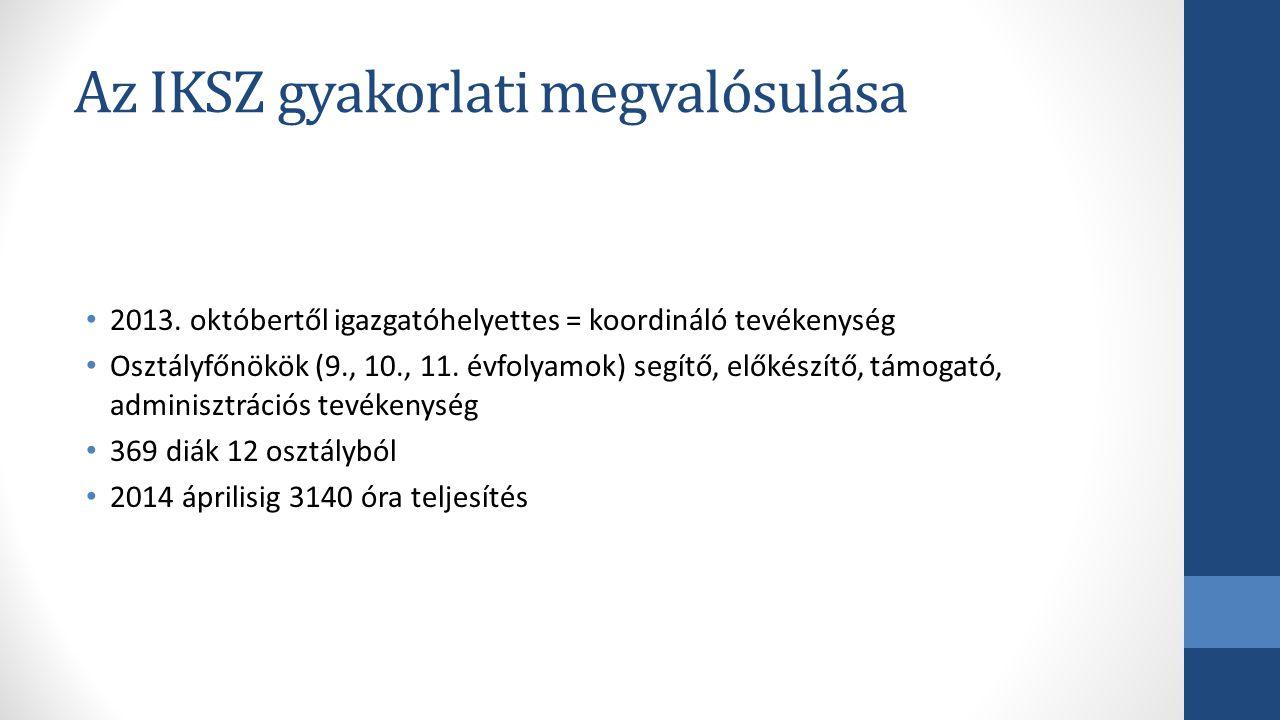 Az IKSZ gyakorlati megvalósulása 2013. októbertől igazgatóhelyettes = koordináló tevékenység Osztályfőnökök (9., 10., 11. évfolyamok) segítő, előkészí