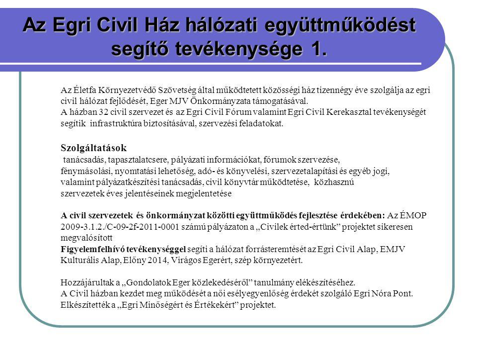 Az Egri Civil Ház hálózati együttműködést segítő tevékenysége 1. Az Életfa Környezetvédő Szövetség által működtetett közösségi ház tizennégy éve szolg