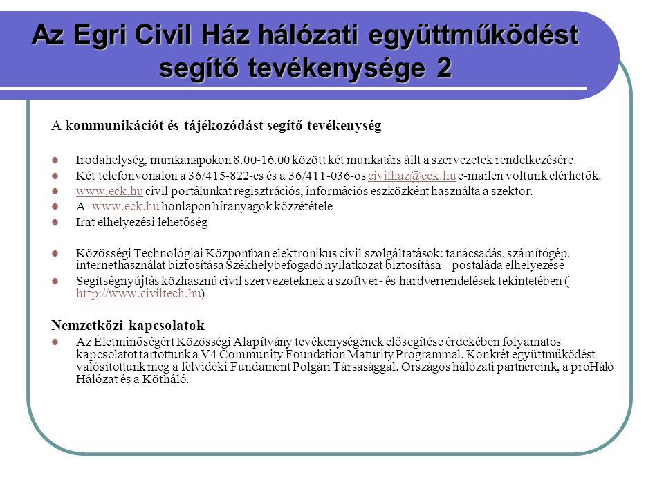 Az Egri Civil Ház hálózati együttműködést segítő tevékenysége 2 A kommunikációt és tájékozódást segítő tevékenység Irodahelység, munkanapokon 8.00-16.