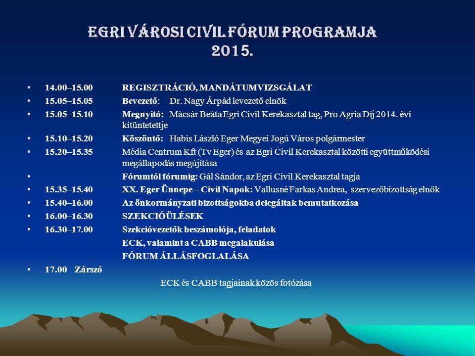 EGRI VÁROSI CIVIL FÓRUM PROGRAMJA 201 5. 14.00–15.00 REGISZTRÁCIÓ, MANDÁTUMVIZSGÁLAT 15.05–15.05Bevezető:Dr. Nagy Árpád levezető elnök 15.05–15.10Megn
