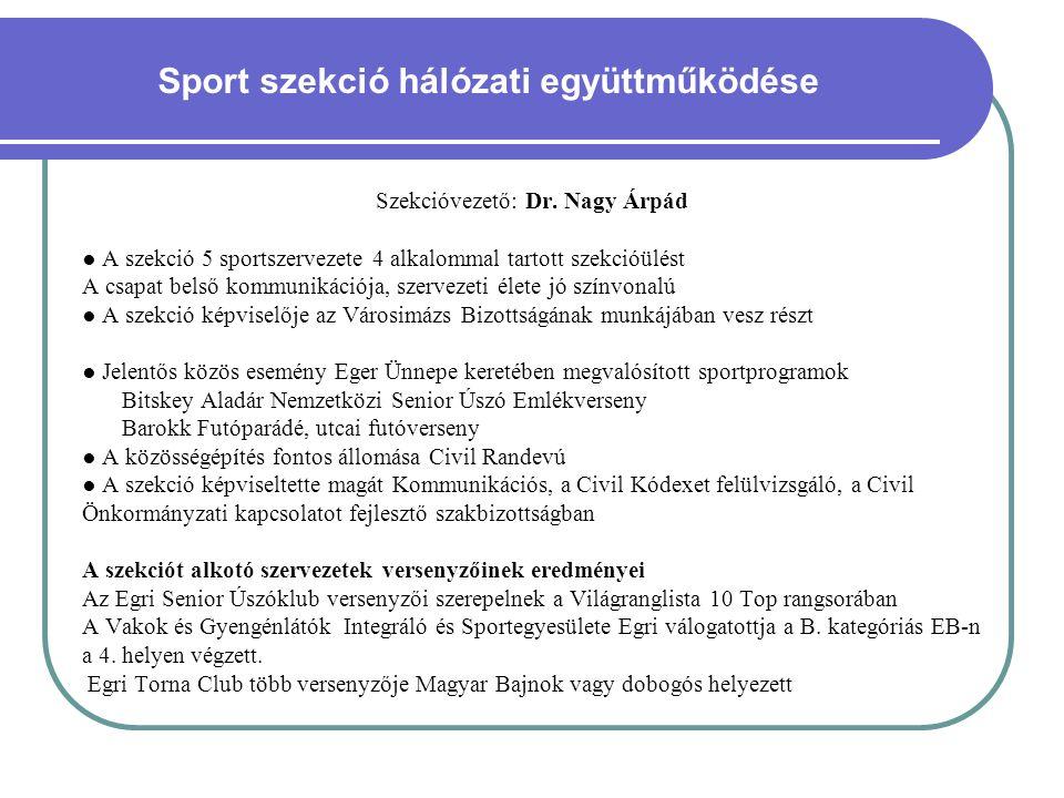 Sport szekció hálózati együttműködése Szekcióvezető: Dr. Nagy Árpád ● A szekció 5 sportszervezete 4 alkalommal tartott szekcióülést A csapat belső kom