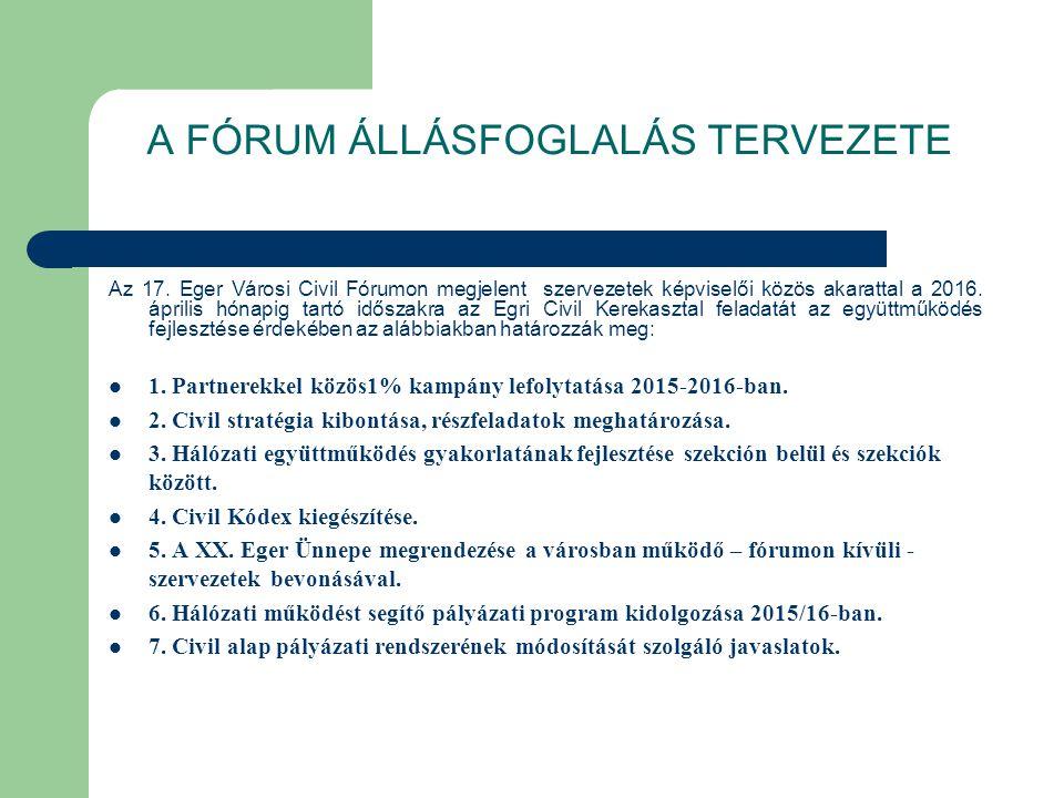 A FÓRUM ÁLLÁSFOGLALÁS TERVEZETE Az 17. Eger Városi Civil Fórumon megjelent szervezetek képviselői közös akarattal a 2016. április hónapig tartó idősza