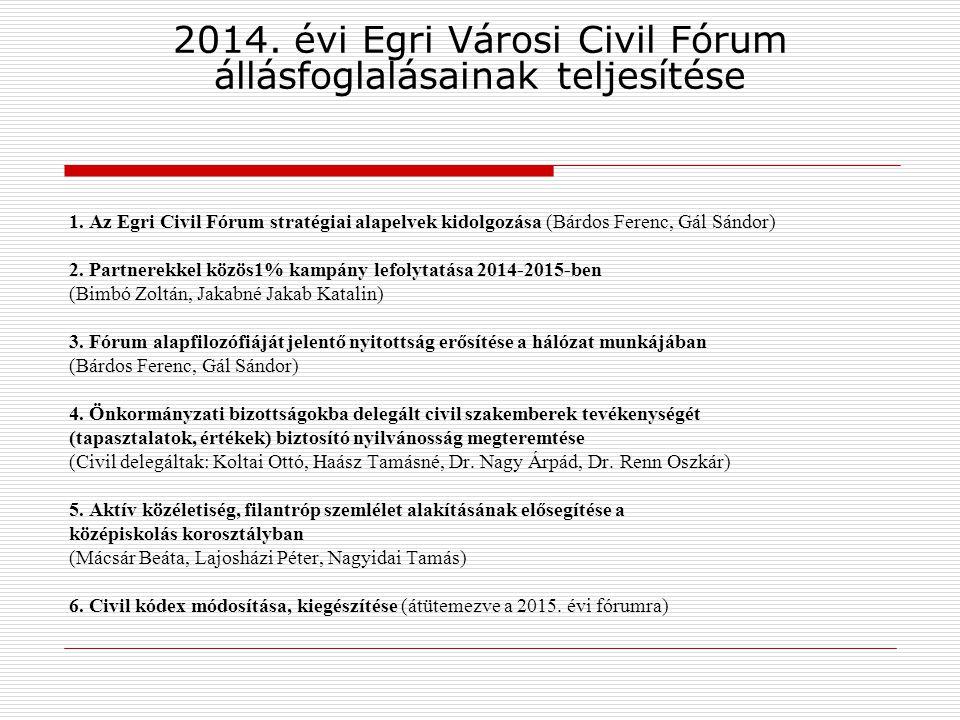 2014. évi Egri Városi Civil Fórum állásfoglalásainak teljesítése 1. Az Egri Civil Fórum stratégiai alapelvek kidolgozása (Bárdos Ferenc, Gál Sándor) 2