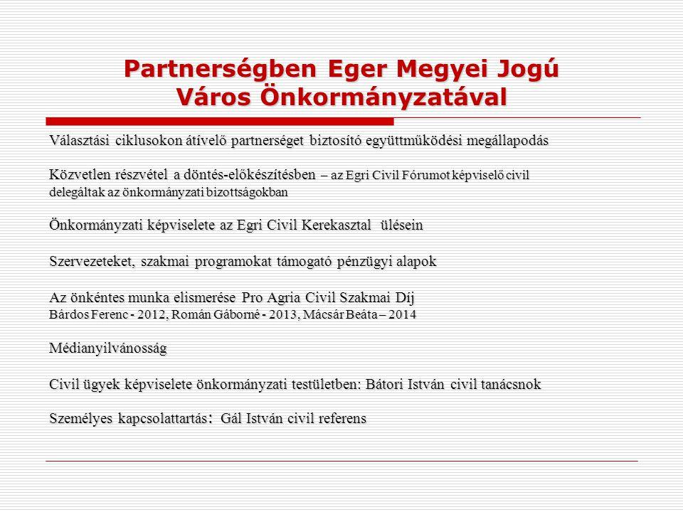 Partnerségben Eger Megyei Jogú Város Önkormányzatával Választási ciklusokon átívelő partnerséget biztosító együttműködési megállapodás Közvetlen részvétel a döntés-előkészítésben – az Egri Civil Fórumot képviselő civil delegáltak az önkormányzati bizottságokban Önkormányzati képviselete az Egri Civil Kerekasztal ülésein Szervezeteket, szakmai programokat támogató pénzügyi alapok Az önkéntes munka elismerése Pro Agria Civil Szakmai Díj Bárdos Ferenc - 2012, Román Gáborné - 2013, Mácsár Beáta – 2014 Médianyilvánosság Civil ügyek képviselete önkormányzati testületben: Bátori István civil tanácsnok Személyes kapcsolattartás : Gál István civil referens
