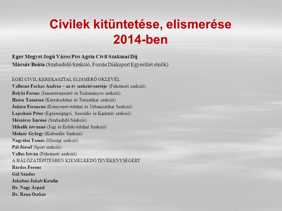 Civilek kitüntetése, elismerése 2014-ben Eger Megyei Jogú Város Pro Agria Civil Szakmai Díj Mácsár Beáta (Szabadidő Szekció, Forrás Diáksport Egyesüle