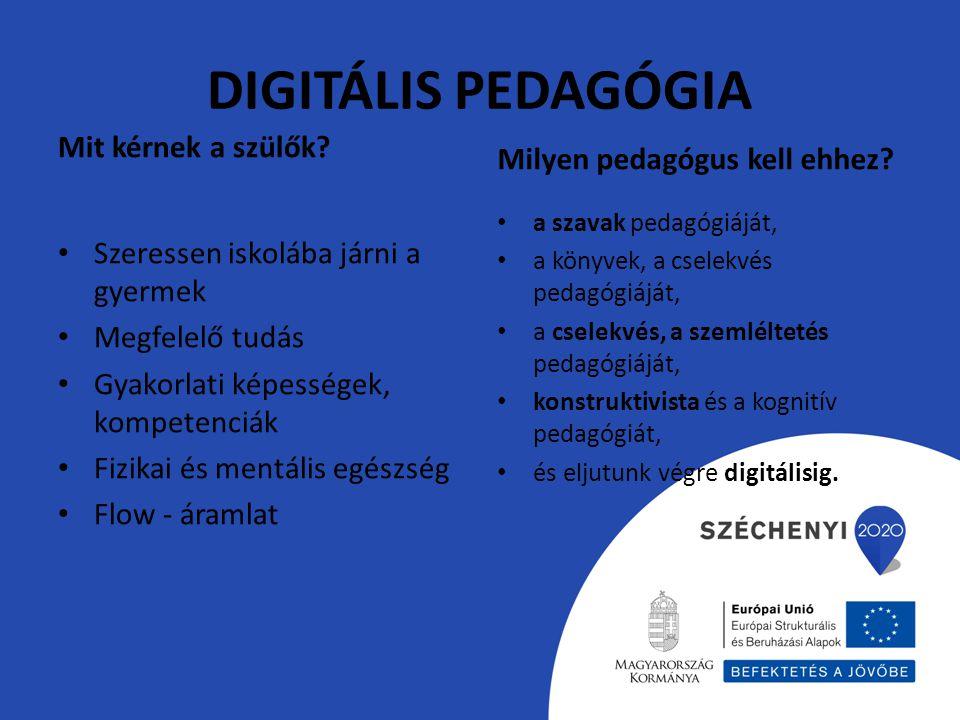 DIGITÁLIS PEDAGÓGIA Mit kérnek a szülők? Szeressen iskolába járni a gyermek Megfelelő tudás Gyakorlati képességek, kompetenciák Fizikai és mentális eg