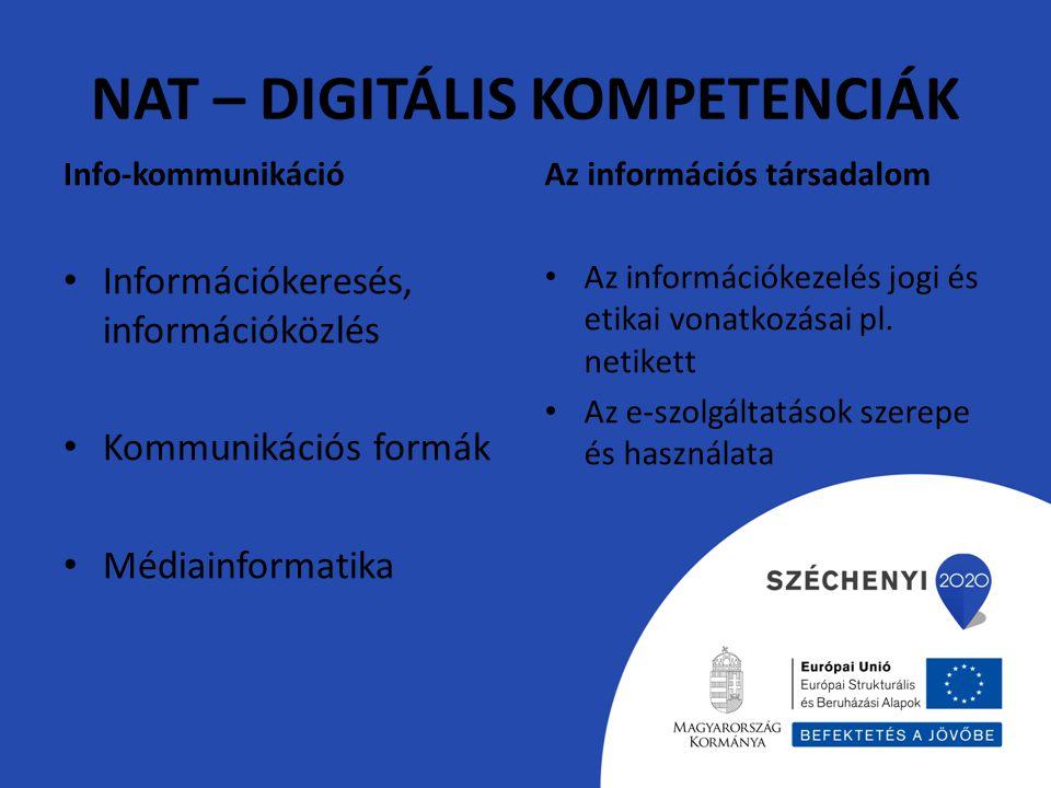 NAT – DIGITÁLIS KOMPETENCIÁK Info-kommunikáció Információkeresés, információközlés Kommunikációs formák Médiainformatika Az információs társadalom Az