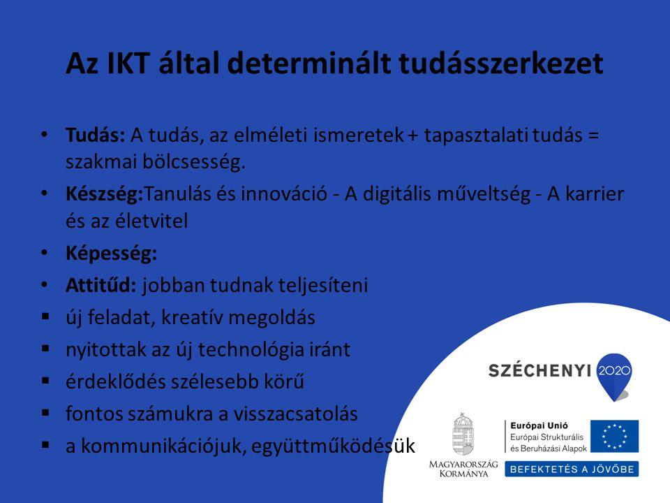 Az IKT által determinált tudásszerkezet Tudás: A tudás, az elméleti ismeretek + tapasztalati tudás = szakmai bölcsesség. Készség:Tanulás és innováció