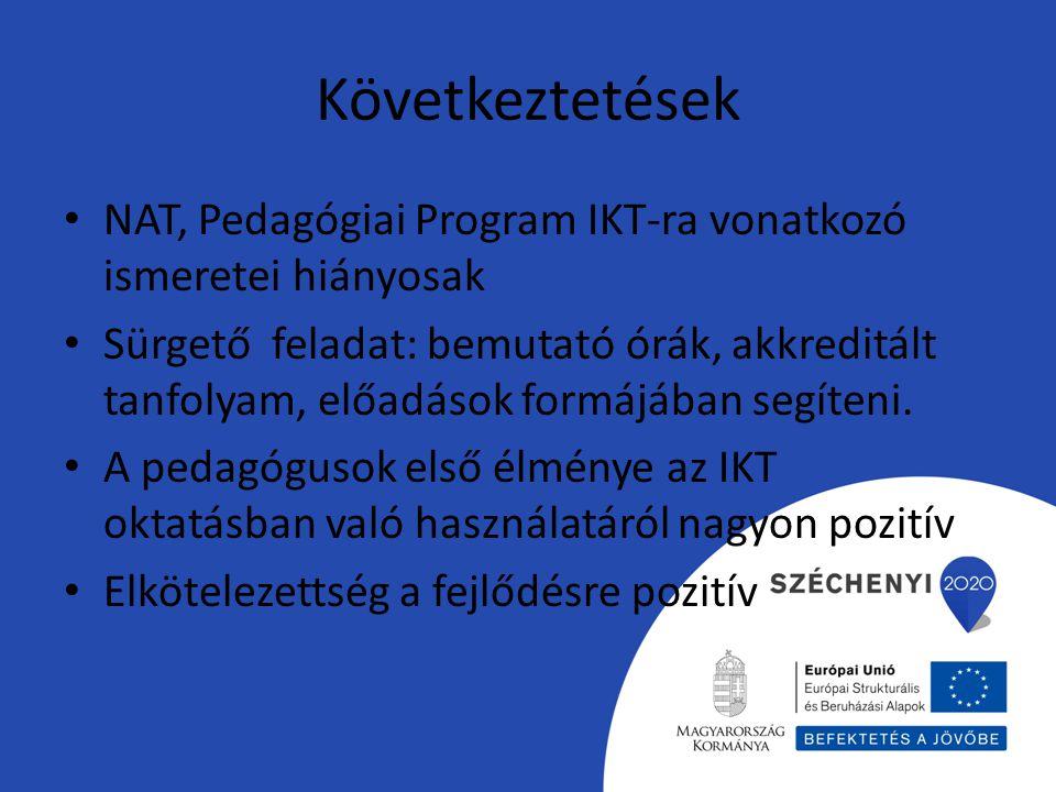 Következtetések NAT, Pedagógiai Program IKT-ra vonatkozó ismeretei hiányosak Sürgető feladat: bemutató órák, akkreditált tanfolyam, előadások formájáb